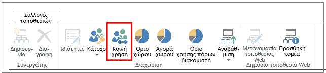 """Κορδέλα από κέντρο διαχείρισης του SharePoint Online με επισημασμένο το κουμπί """"Κοινή χρήση"""""""