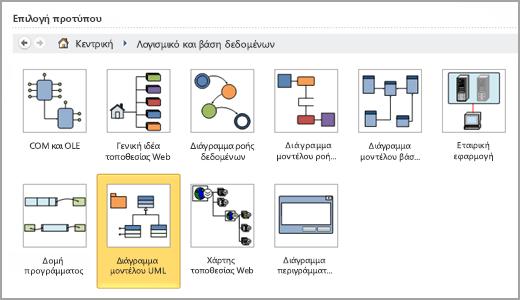 Επιλέξτε διάγραμμα μοντέλου UML