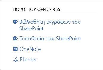 Πόροι του Office 365