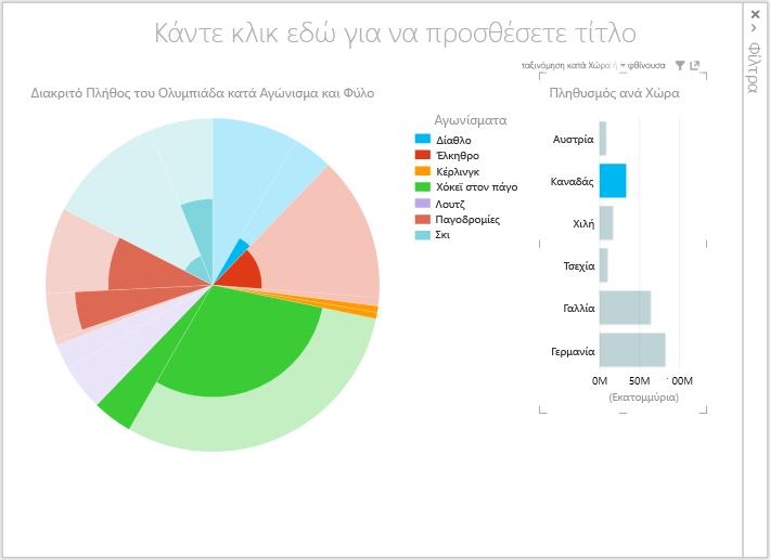 δυναμικά δεδομένα σε απεικονίσεις γραφήματος πίτας του Power View