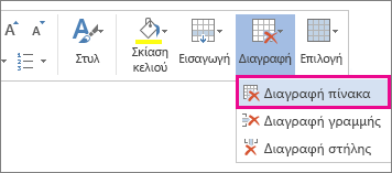 """Εικόνα του τμήματος του αναδυόμενου μενού που ανοίγει όταν επιλέγετε τα περιεχόμενα ενός κελιού πίνακα στο Word Web App, με επισημασμένη την επιλογή """"Διαγραφή πίνακα""""."""
