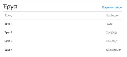 Τμήμα web λίστας για σύγχρονη σελίδες