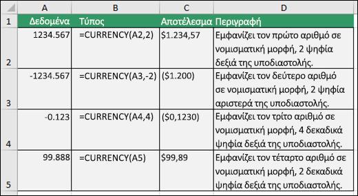 Παραδείγματα συνάρτηση DOLLAR