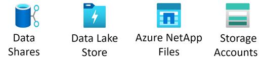 Στάμπο αποθήκευσης Azure.