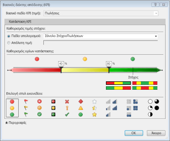 KPI στο PowerPivot