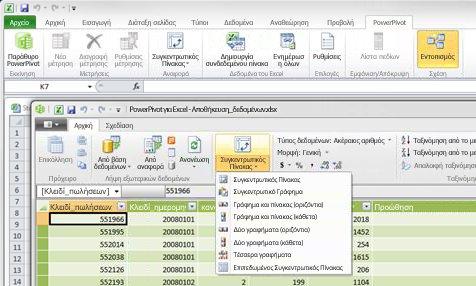 Παράθυρο διαλόγου PowerPivot for Excel ανοικτό στο Excel 2010