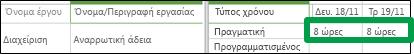 Γραμμή διαχείρισης σε ένα φύλλο κατανομής χρόνου