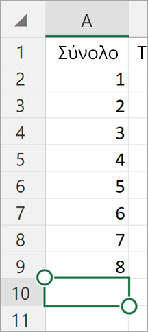 Windows tablet Excel Αυτόματη Άθροιση