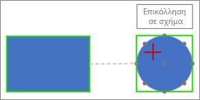 Σύνδεση με το σχήμα προορισμού με δυναμική σύνδεση