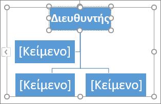 Πληκτρολόγηση σε ένα πλαίσιο με ένα γραφικό SmartArt