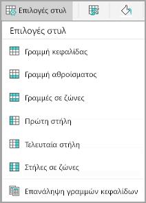 Επιλογές στυλ πίνακα Android