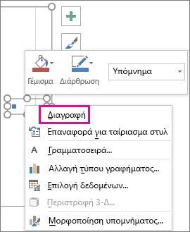 """Εντολή """"Διαγραφή"""" στο μενού συντόμευσης """"Μορφοποίηση γραμματοσειράς υπομνήματος"""" στο Excel"""