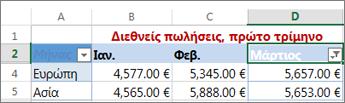 Αποτελέσματα εφαρμογής προσαρμοσμένου φίλτρου αριθμού