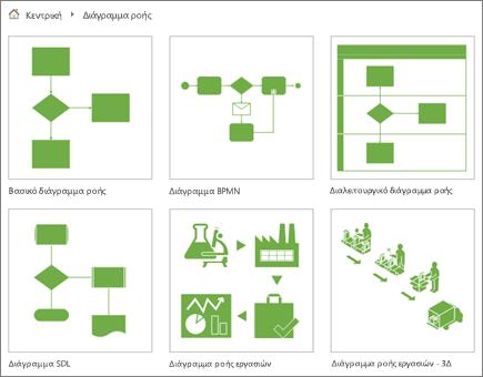 """Στιγμιότυπο οθόνης με έξι μικρογραφίες διαγραμμάτων στη σελίδα της κατηγορίας """"Διάγραμμα ροής""""."""