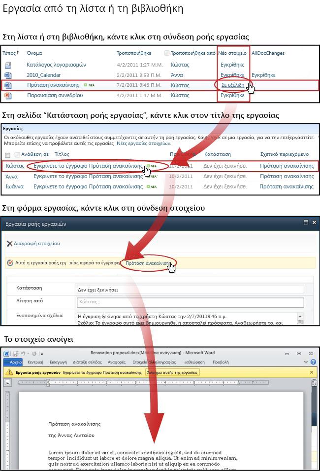 Πρόσβαση στο στοιχείο και τη φόρμα εργασίας από τη λίστα ή τη βιβλιοθήκη
