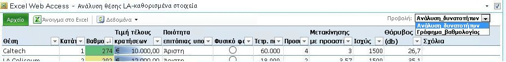 Γραμμή εργαλείων τμήματος Web EWA που εμφανίζει την αναπτυσσόμενη επιλογή προβολής των καθορισμένων στοιχείων