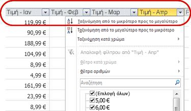 Αυτόματα Φίλτρα που εμφανίζονται σε επικεφαλίδες στηλών σε πίνακα του Excel