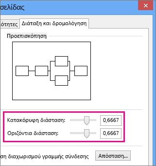 Μετακινήστε τα ρυθμιστικά ή εισαγάγετε αριθμούς για να ορίσετε τα μεγέθη των σημείων μεταπήδησης γραμμής.