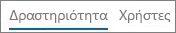 """Στιγμιότυπο οθόνης της προβολής """"Δραστηριότητα"""" της αναφοράς δραστηριότητας στο Yammer του Office 365"""