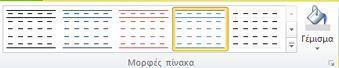 Περιβάλλον εργασίας μορφοποίησης πίνακα στον Publisher 2010