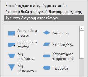 Πρόσθετα πρότυπα που έχουν προστεθεί στη σελίδα του οδηγού