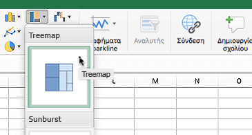 Φύλλο εργασίας με αναπτυσσόμενο πλαίσιο γραφημάτων ιεραρχίας που εμφανίζει δύο επιλογές: Treemap και Sunburst