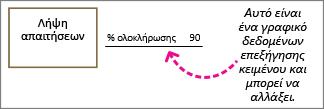 Σχήμα με επεξήγηση κειμένου γραφικού, κειμένου ετικέτας δεδομένων: αυτή μπορεί να αλλάξει