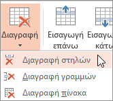 Διαγραφή στηλών ή γραμμών
