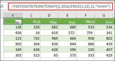 Χρησιμοποιήστε ένα συνδυασμό των συναρτήσεων TEXT, DATE, YEAR, TODAY και SEQUENCE για να δημιουργήσετε μια δυναμική λίστα 12 μηνών