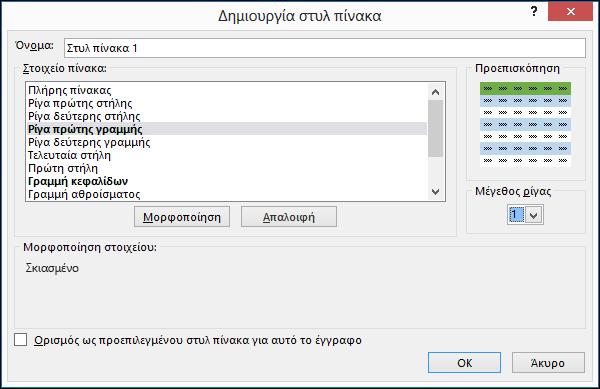 """Επιλογές του παραθύρου διαλόγου """"Νέο στυλ πίνακα"""" για την εφαρμογή προσαρμοσμένων στυλ σε έναν πίνακα"""