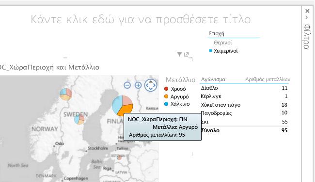 οι αναλυτές, οι πίνακες και οι χάρτες είναι αλληλεπιδραστικοί στο Power View