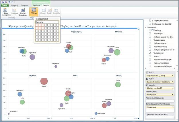 Μικρά πολλαπλά στοιχεία - ένα γράφημα φυσαλίδας ανά μήνα