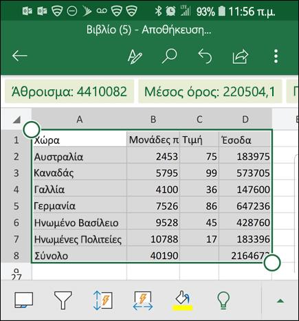 Το Excel έχει μετατρέψει τα δεδομένα σας και τα επιστρέφει στο πλέγμα.