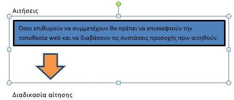 Το ορθογώνιο και το βέλος είναι ομαδοποιημένα.