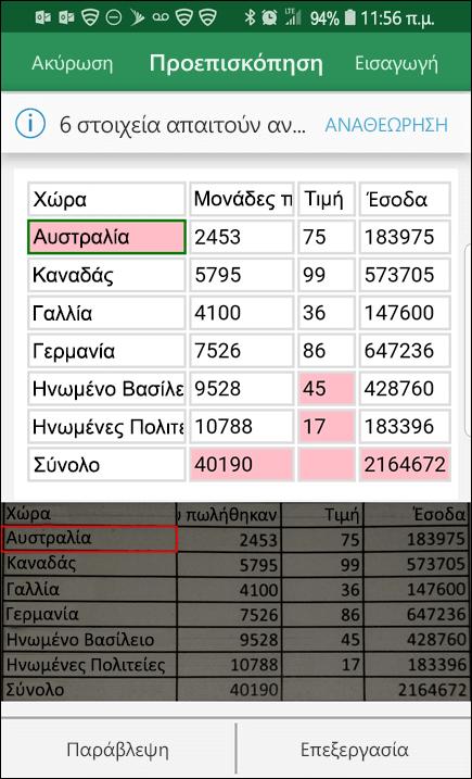 Τα δεδομένα εισαγωγής του Excel από την εικόνα σάς δίνουν τη δυνατότητα να διορθώσετε τυχόν προβλήματα που εντόπισε κατά τη μετατροπή των δεδομένων σας.
