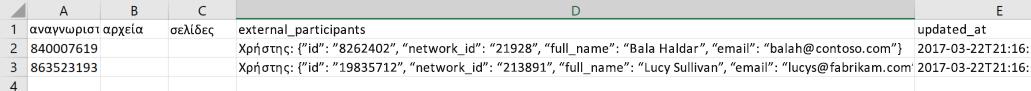 Στιγμιότυπο οθόνης από ένα παράδειγμα αρχείου εξαγωγής δεδομένων