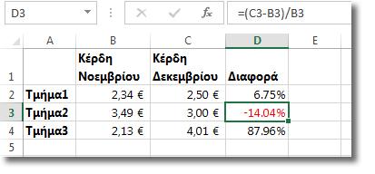 Δεδομένα του Excel με αρνητικό ποσοστό μορφοποιημένο με κόκκινο χρώμα στο κελί D3