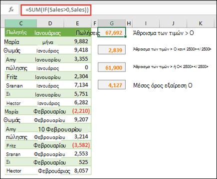 """Μπορείτε να χρησιμοποιήσετε πίνακες για να υπολογίσετε με βάση ορισμένες συνθήκες. Η συνάρτηση =SUM(IF(Sales>0;Sales)) θα αθροίζει όλες τις τιμές που είναι μεγαλύτερες από 0 σε μια περιοχή που ονομάζεται """"Πωλήσεις""""."""