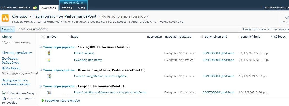 Η βιβλιοθήκη περιεχομένου PerformancePoint είναι βελτιστοποιημένη για πίνακες στοχοθεσίας, δείκτες KPI και αναφορές.