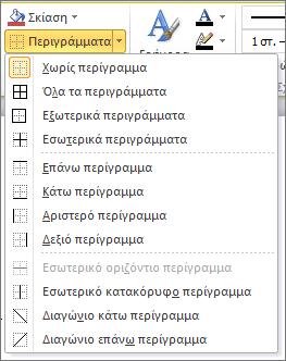 Επιλογές περιγράμματος πίνακα του PowerPoint 2010