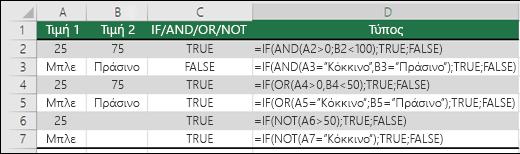 Παραδείγματα χρήσης της συνάρτησης IF με τις AND, OR και NOT για τον υπολογισμό αριθμητικών τιμών και κειμένου