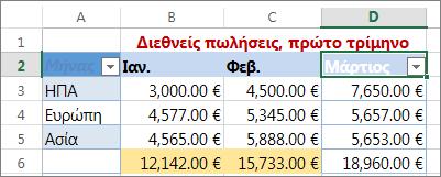 εφαρμογή του προσαρμοσμένου φίλτρου για αριθμητικές τιμές