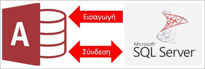 Επισκόπηση σύνδεσης της Access στον SQL Server