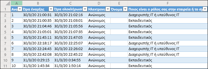 Βιβλίο εργασίας του Excel που εμφανίζει αποτελέσματα έρευνας