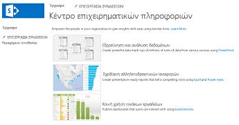 Η αρχική σελίδα μιας τοποθεσίας του Κέντρου επιχειρηματικής ευφυΐας στο SharePoint Online