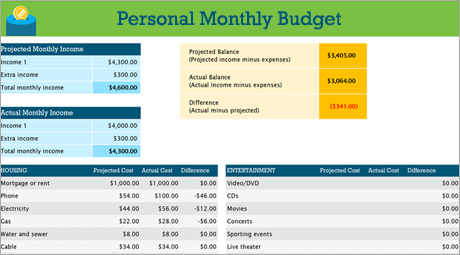 Στιγμιότυπο οθόνης ενός προτύπου προσωπικού μηνιαίου προϋπολογισμού του Excel