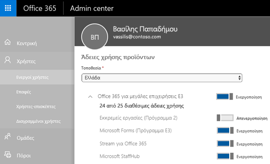 """Ένα στιγμιότυπο οθόνης εμφανίζει τη σελίδα αδειών χρήσης προϊόντος του Κέντρου διαχείρισης Office 365, με το στοιχείο ελέγχου εναλλαγής ρυθμισμένο στο """"Ανενεργό"""" για το To-Do (Πρόγραμμα 2)."""