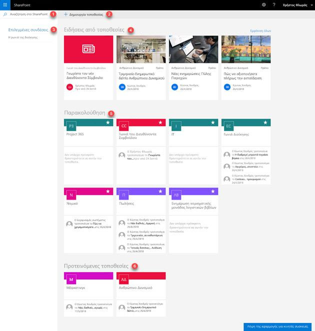 Κεντρική σελίδα του SharePoint