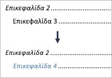 Εμφανίζει την αλλαγή μιας καταχώρησης επιπέδου 3 σε μια καταχώρηση επιπέδου 4