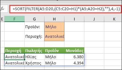 Χρήση της συνάρτησης FILTER με τη συνάρτηση SORT για να επιστραφούν όλες οι τιμές στην περιοχή πίνακα (A5:D20) που έχουν Μήλα ΚΑΙ βρίσκονται στην Ανατολική περιοχή και, στη συνέχεια, να ταξινομηθούν οι Μονάδες κατά φθίνουσα σειρά.